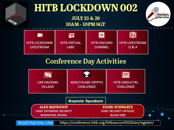 HITB-Lockdown002 - Hackers Interview